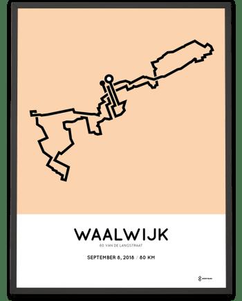 2018 80 van de langstraat parcours sportymaps poster
