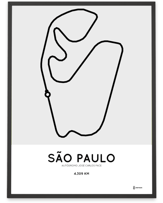 Interlagos racetrack circuit poster