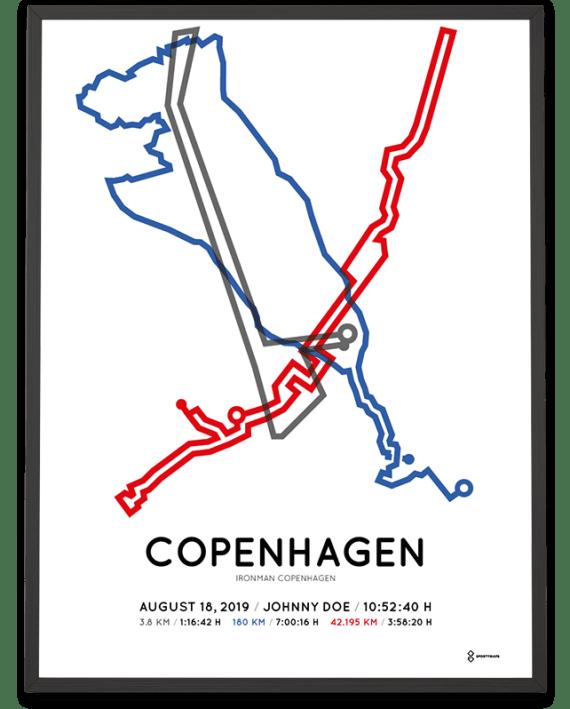 2019 Ironman Copenhagen sportymaps course poster