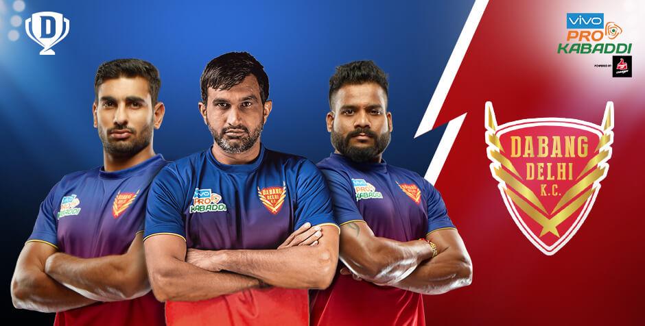 Dabang Delhi Squad 2019