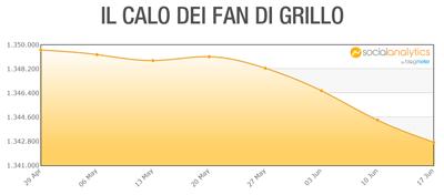 CALO_FAN_GRILLO