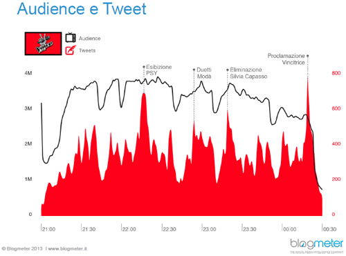 tweet_audience-1 copia