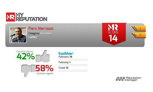 PieroMarrazzo-MYReputation-infografica