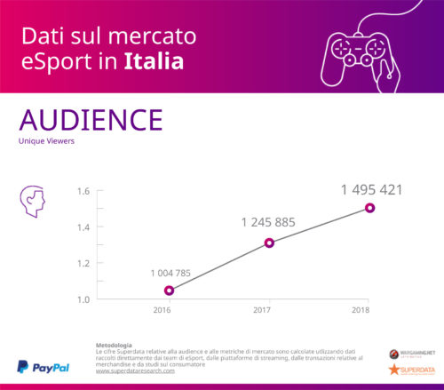 Italy_Audience