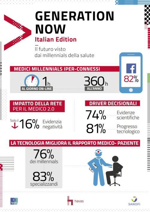 Infografica_HL dati ricerca