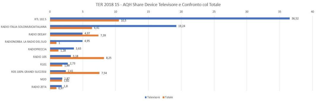 Televisore-AQH-Share