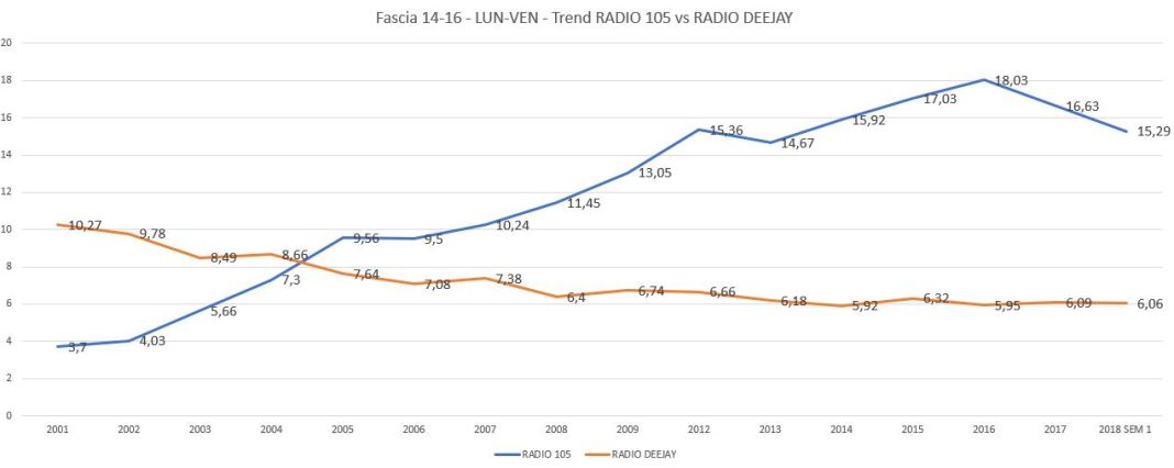 Trend-14-16-LV-105vsRDJ