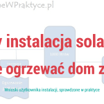 Czy Instalacja Solarna Może Ogrzewać/Dogrzewać Dom?