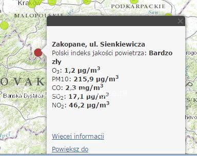 dane szczegółowe dla stacji pomiarowych