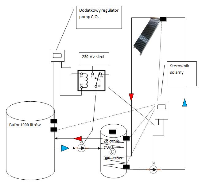 schemat instalacji solarnej po modyfikacjach, wersja 1