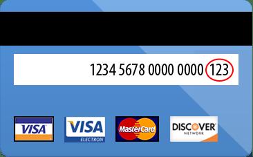 czym jest kod CCV na karcie bankomatowej
