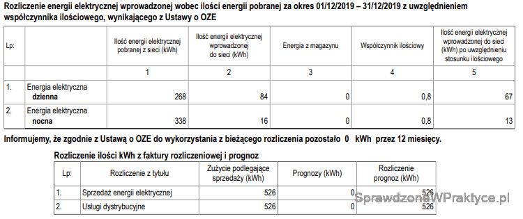 Faktura energia elektryczna grudzień 2019