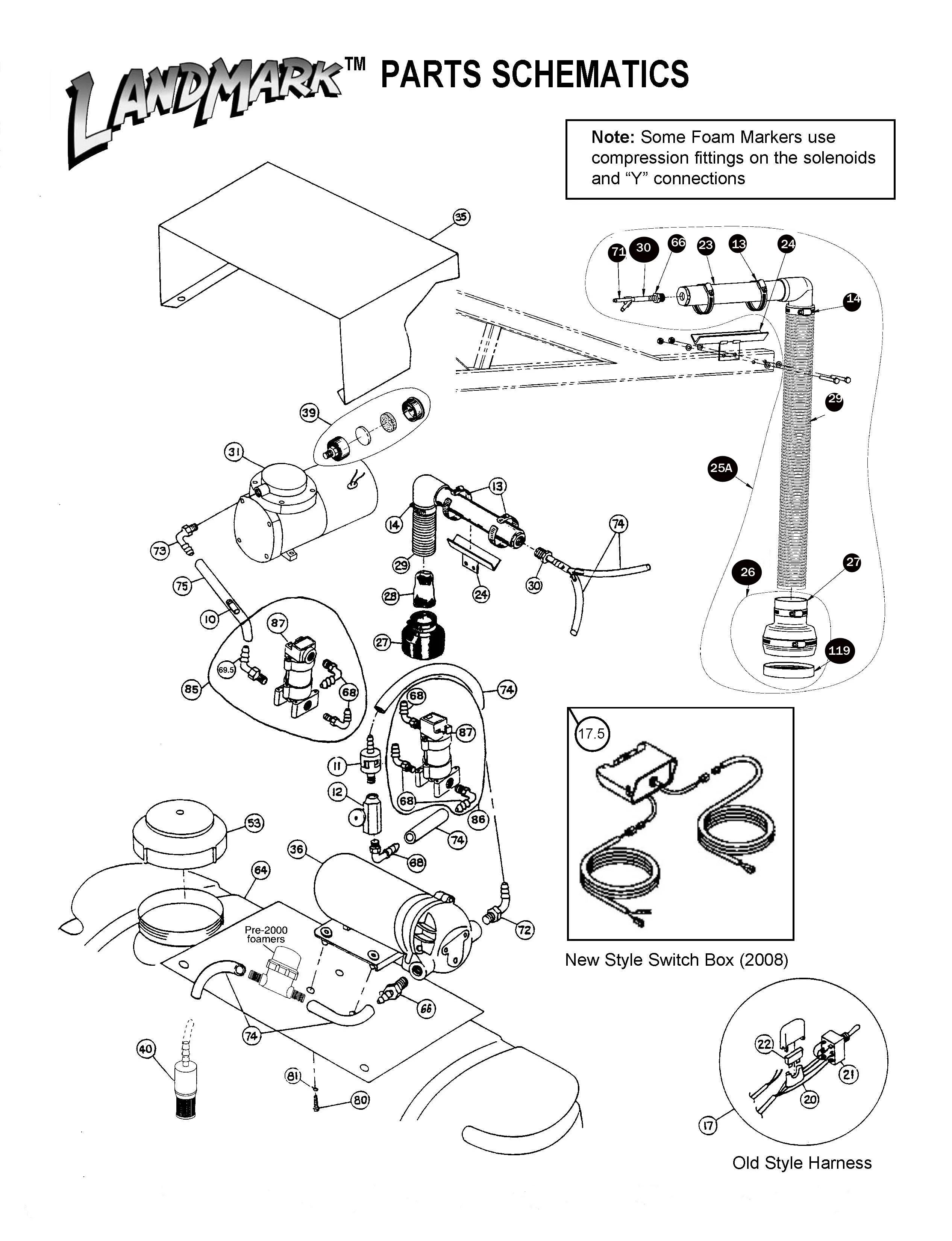Landmark Foam Marker Replacement Parts