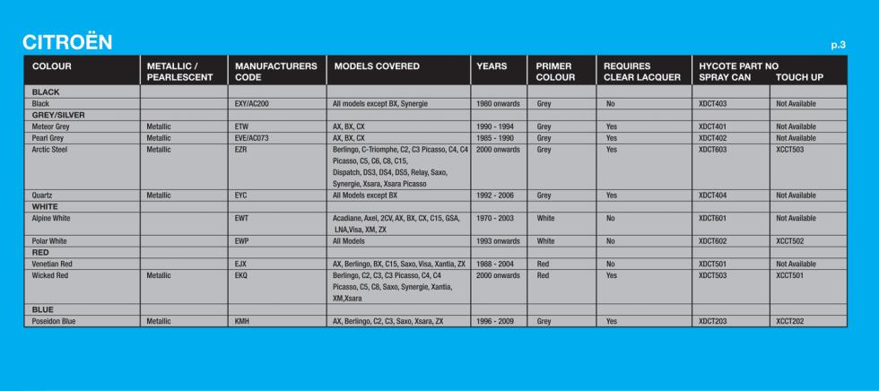 Citroen-Colour-Selector-Chart