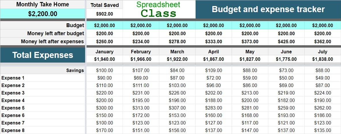 Overview of all products overview of hubspot's free tools market. 9 Google Sheets Budget And Expense Tracker Templates