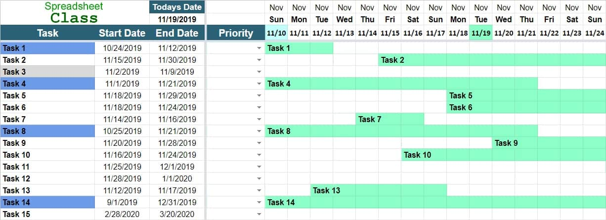 This project timeline template is another take on a gantt chart template, providing a simple chart for. Project Management Timeline Templates For Google Sheets Gantt Chart