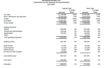 Income Statement Template with Data