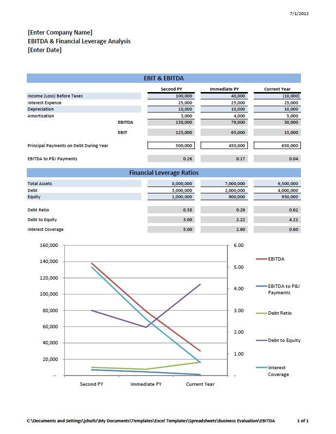 loan amortization comparison