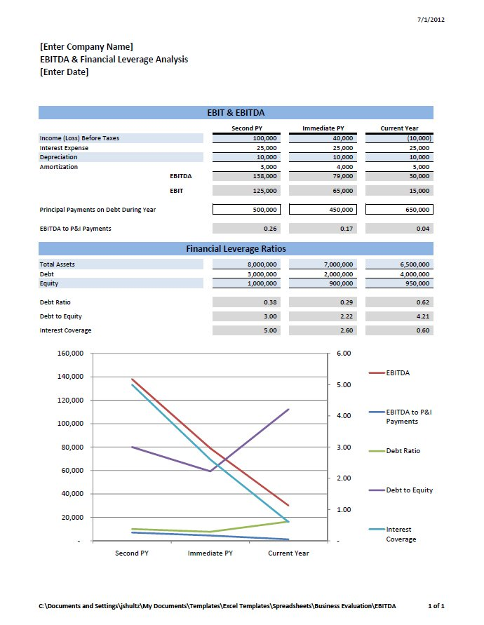 ebitda  u0026 financial leverage analysis spreadsheet