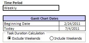 Gantt Chart Toggle