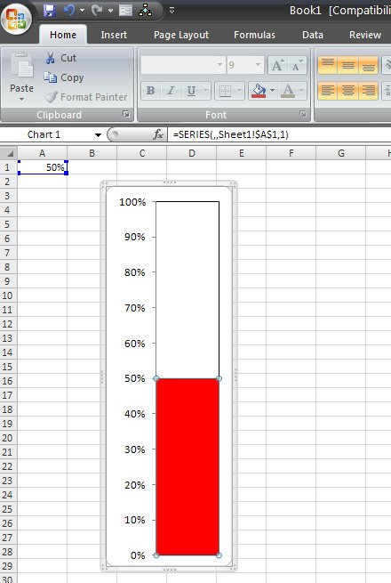 How to Make an Excel Thermometer Chart