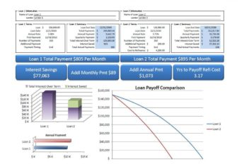 loan amortization comparison