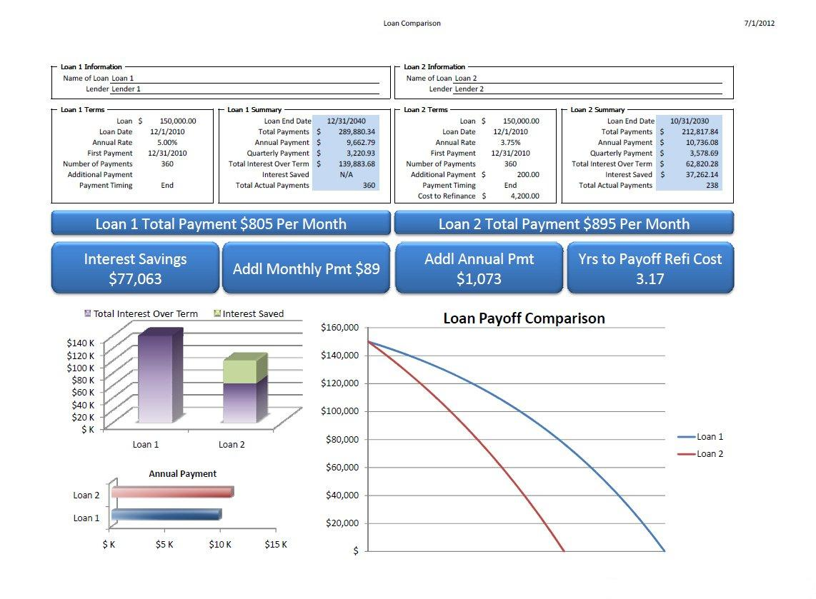 Loan Amortization Comparison  Loan Templates