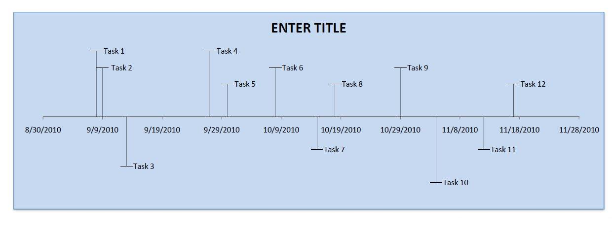 Excel Timeline Template Dowload - Template of a timeline