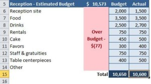 Wedding Budget Detailed Example