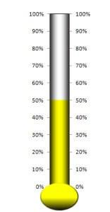 Yellow Thermometer w Circle Base
