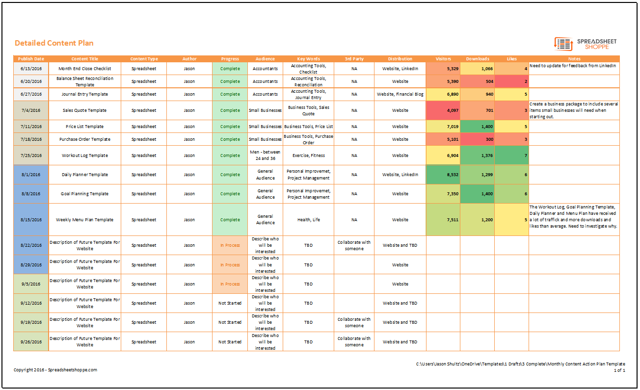 Monthly Content Action Plan Template
