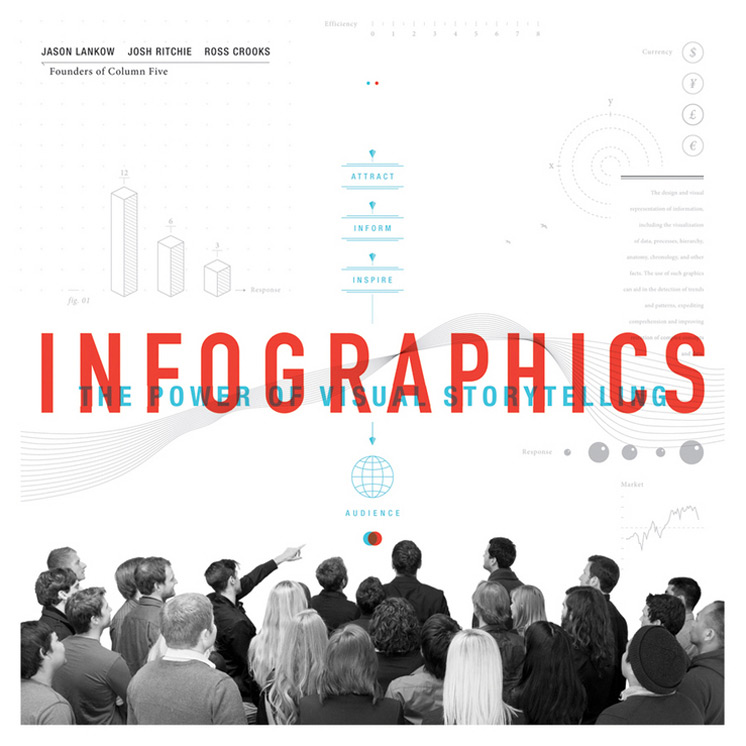 Dos and Don'ts of making Infographics