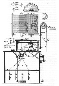 Diagram of barrel loom as described by Clinton G. Gilroy in his Art of Weaving by Hand and Power in 1845.