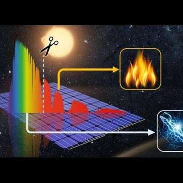 Efficiency limits of next-generation hybrid photovoltaic-thermal solar technology