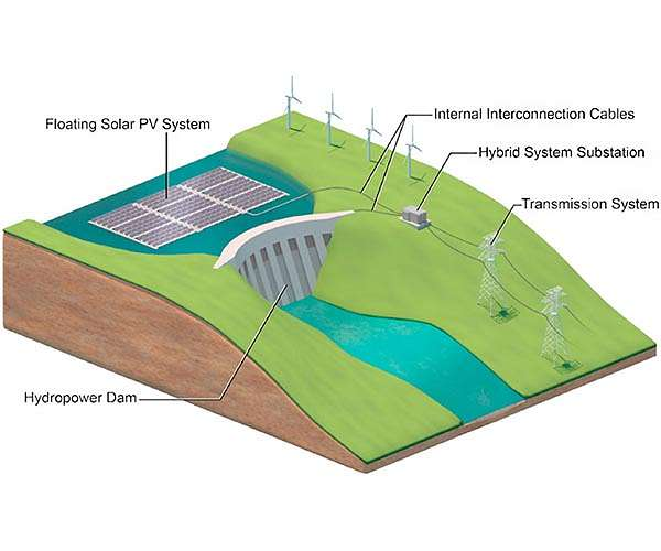 Untapped potential exists for blending hydropower, floating PV