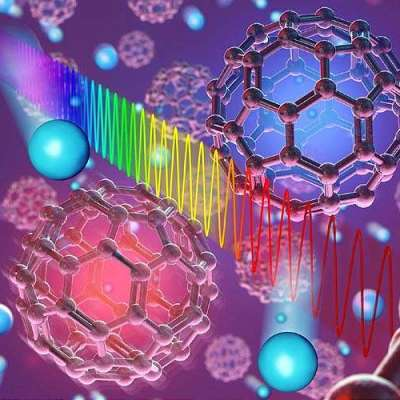 Buckyballs on DNA for harvesting light