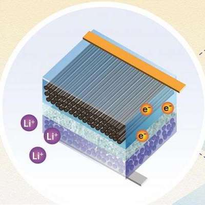 Big breakthrough for 'massless' energy storage