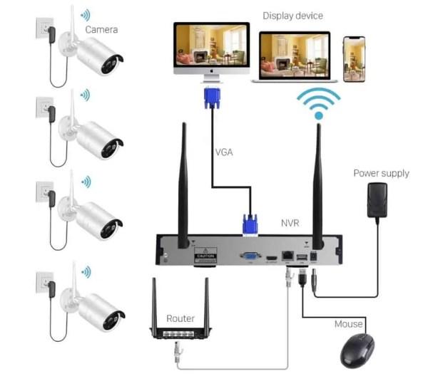 wireless cctv camera wifi conectivity