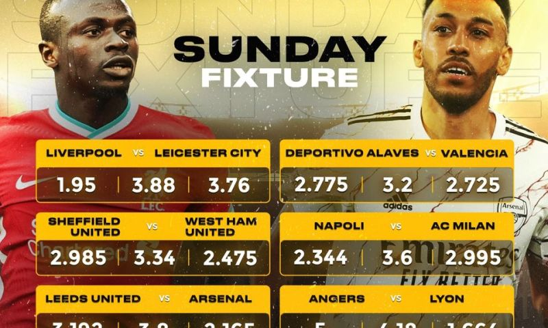 Liverpool vs Leicester Line-ups: Team Stats Ahead of Premier League Fixture Tonight