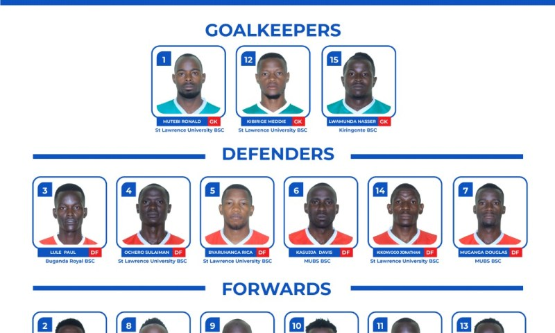 AFCON Beach Soccer 2021: Final 15-Man Sand Cranes Team To Senegal Revealed