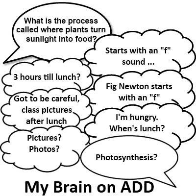My Brain on ADD