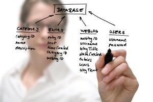 SQL Database Diagram
