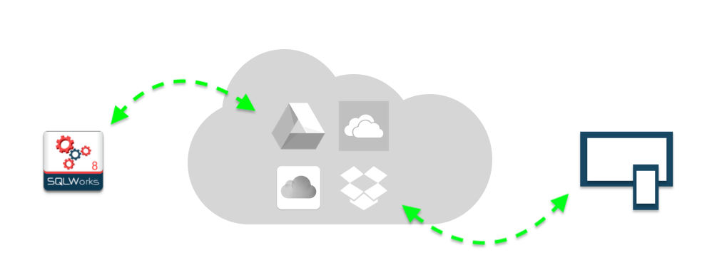 sqlworks cloud link