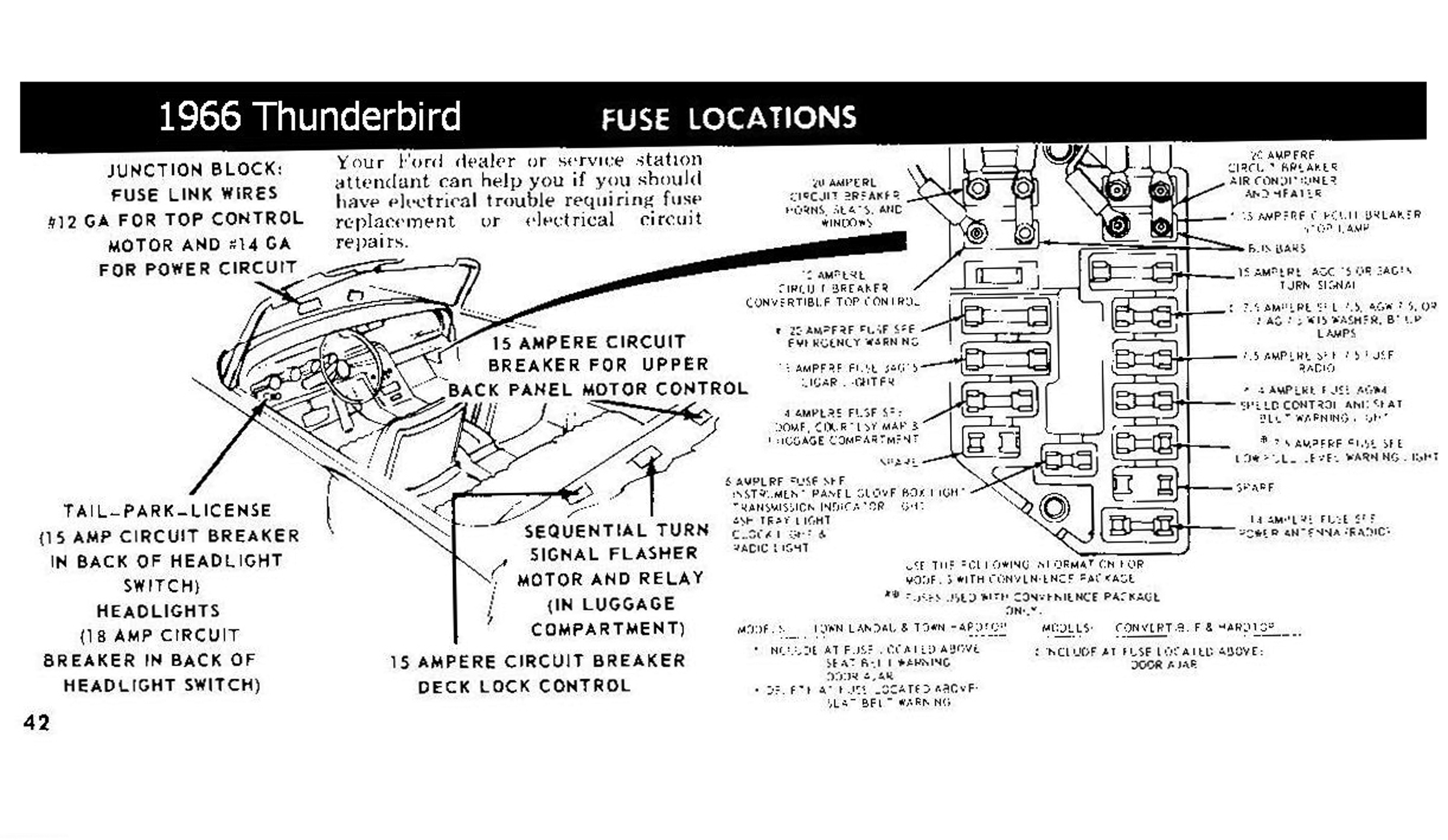 Ford Thunderbird Fuse Box Location