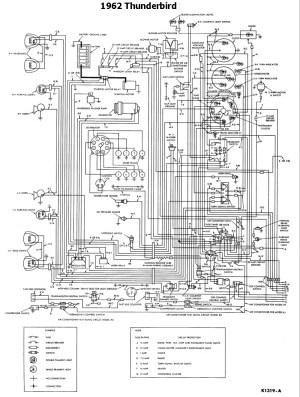 1965 THUNDERBIRD WIRING HARNESS DIAGRAM  Auto Electrical Wiring Diagram