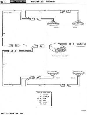 1965 Ford Thunderbird Turn Signal Wiring Diagram, 1965, Free Engine Image For User Manual Download
