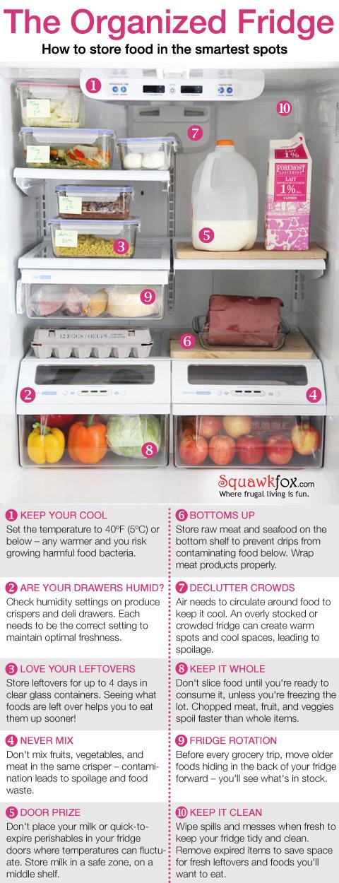 buzdolabı organizasyonu
