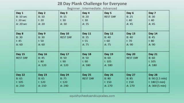 It's just an image of Plank Challenge Printable within woman