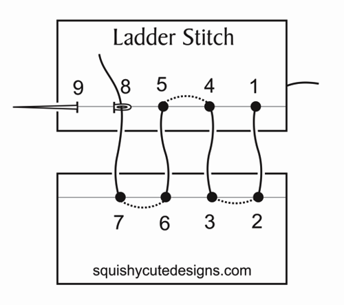 Image result for ladder stitch