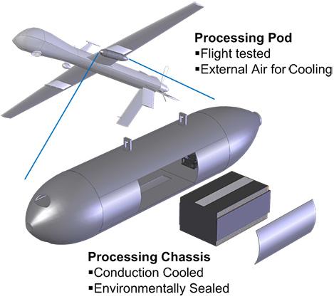 Agile Condor System Installed Under Wing of UAS